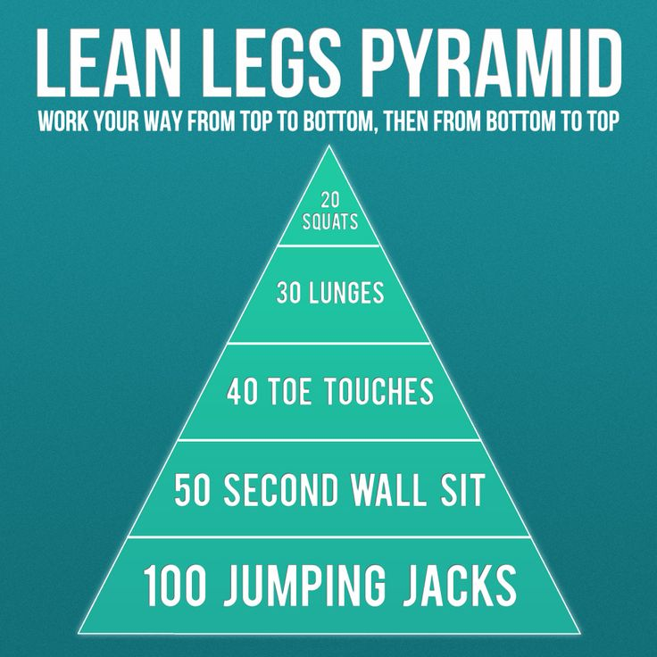 Fitness training tip: Lean Legs Pyramid workout for great legs! Get toned :)
