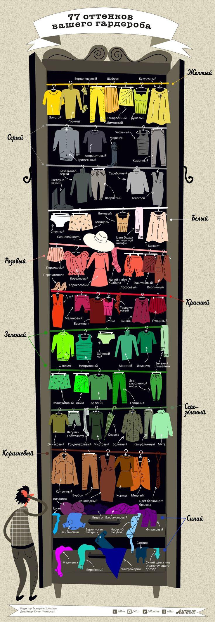 77 оттенков вашего гардероба. Инфографика | Инфографика | Вопрос-Ответ | Аргументы и Факты