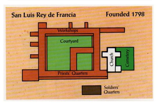 Image result for mission san luis rey de francia model