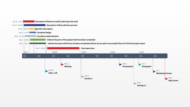 office timeline project management free templates template