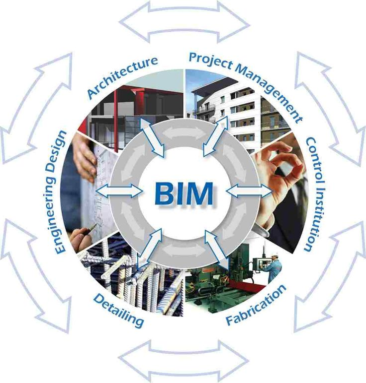 #BIM provides a more complete overview of a construction project and is considerably more beneficial to both the building professionals as well as the end users. http://theaecassociates.com/articles/advantages-building-information-modeling-services-usa-canada/  #BuildingInformationModeling #BIMUSA #BIMCanada