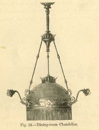 Illustration of a late Victorian chandelier from Robert Hammond's book, 'The Light in Our Homes', 1884. IET Library and Archives collection. #lighting #histSTEM