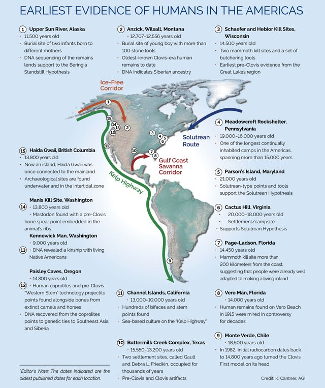 Earliest evidence of humans in the Americas. Credit: K. Cantner.