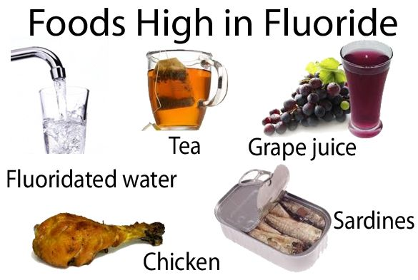 What Foods Are High In Fluoride