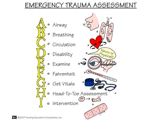 The 60 Second Patient Assessment in Trauma  Emergency Medicine Resident's Association website shares systematic approach to assessing a person after an injury.  What happens if trained medical help is long time coming ?