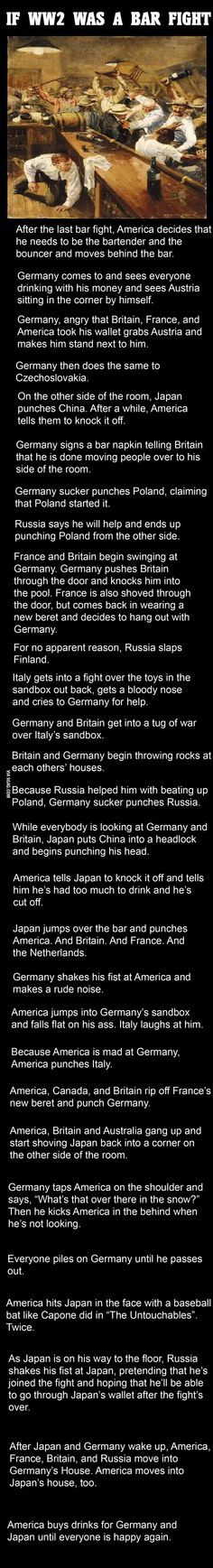 If World War 2 Was A Bar Fight