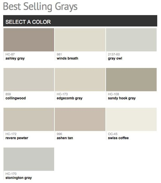Best Selling Popular Shades Of Gray Light Neutral Paint Colors From Benjamin Moore Walls