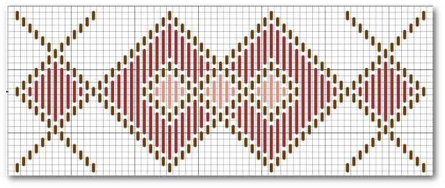 7 Quick & Easy Bargello Needlepoint Borders Designs for Beginners: Follow the Needlepoint Chart to Stitch This Bargello Design