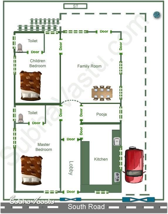 House Plan For South Facing Plot With Two Bedrooms In 2020 South Facing House Indian House Plans 20x40 House Plans