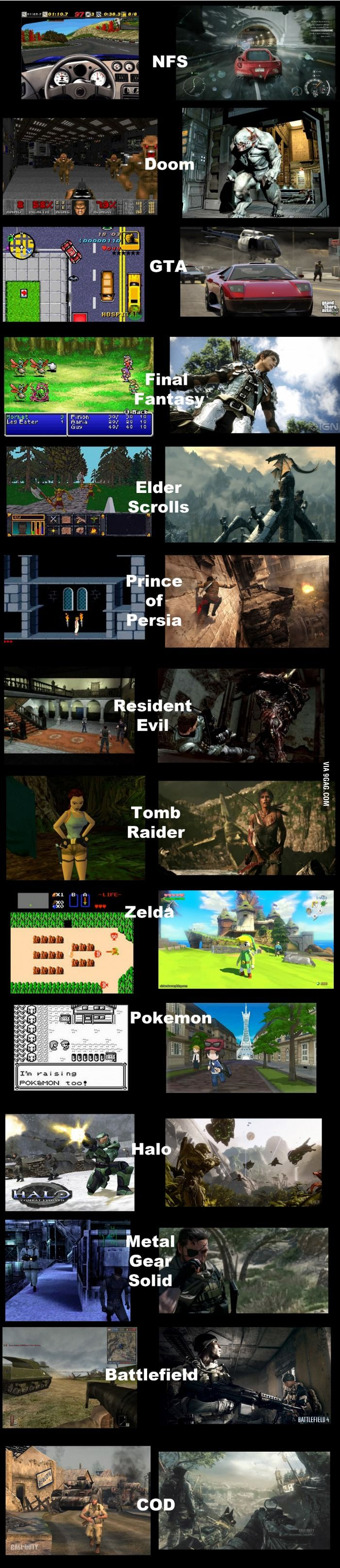 The Evolution of Video Game Graphics #videogames #gaming