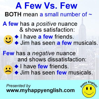 English grammar - a few vs. few