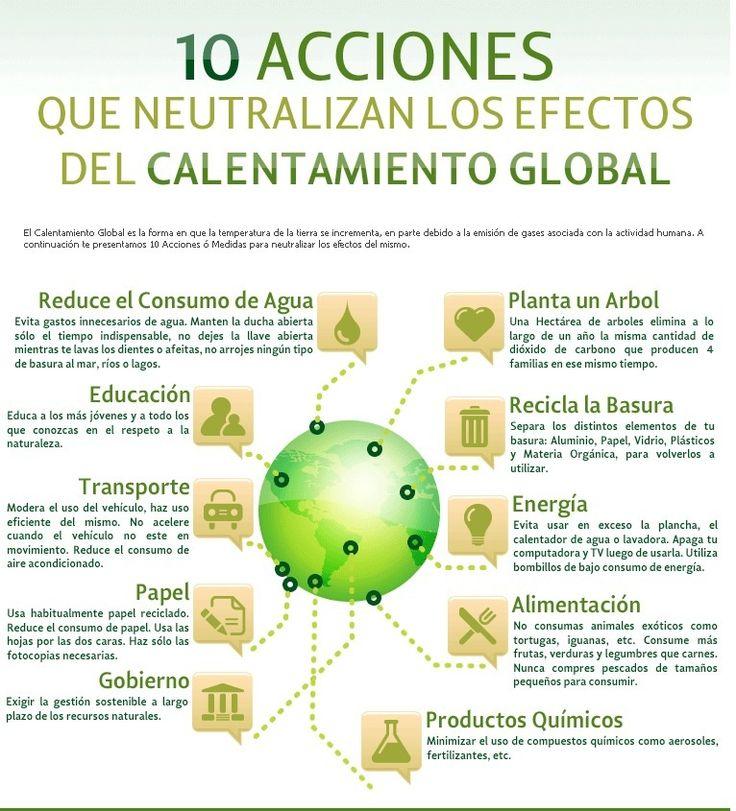 10 acciones para paliar el Calentamiento Global