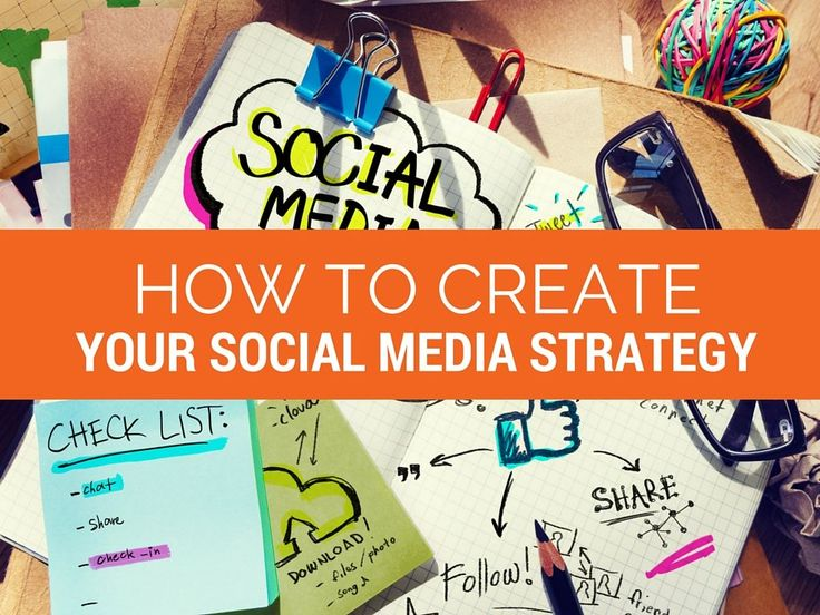 how to create a social media strategy for business