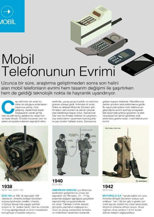 Mobil telefonun evrimi