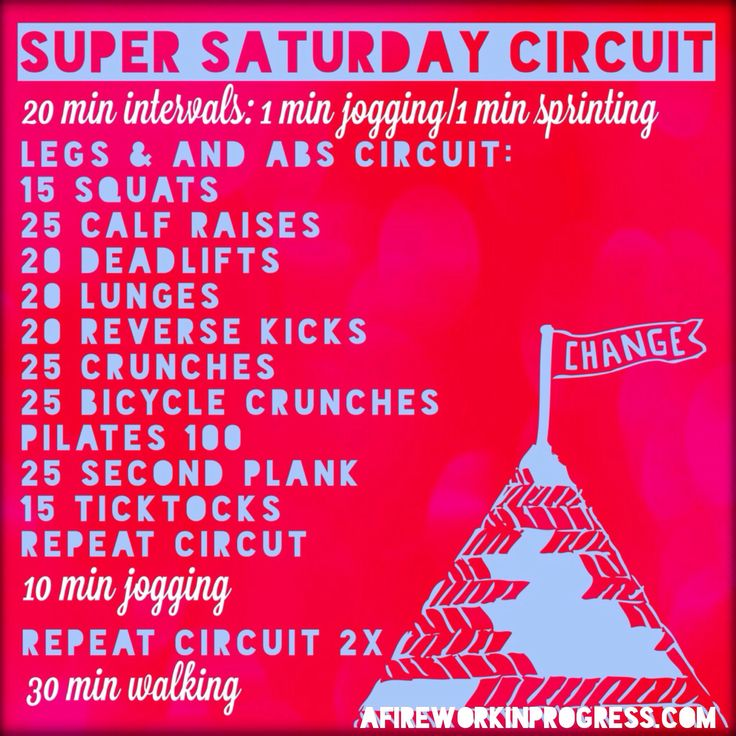 Hiit lower & abs