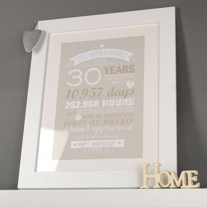 Pearl Wedding Anniversary Gift Ideas Uk : anniversary wedding anniversary years gettingpersonal pearl gift ...