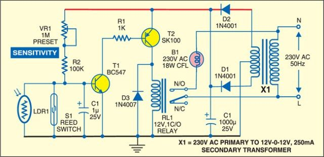 This simple circuit can be used as an automatic bathroom lamp controller. It disables the bathroom lamp at daytime and enables it at night. The circuit is built around a light-dependant resistor (LDR1), reed switch (S1), two transistors BC547 (T1) and SK100 (T2), a 12V 1-change over (C/O) relay (RL1), a step-down transformer X1 (12V-0-12V, …