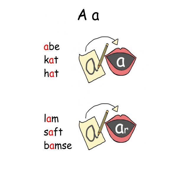 Vokalernes lyde til ophæng