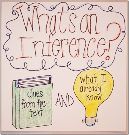Making Inferences Anchor Chart - use magnifying glass instead of book...