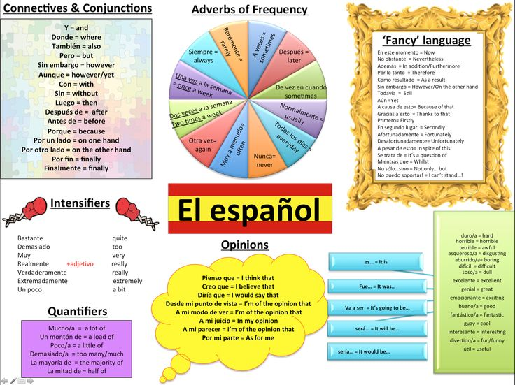 Improving Writing. Fantastic resource. Check it out!