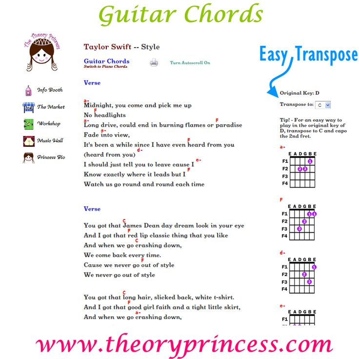 Crazier Chords Images Chord Guitar Finger Position