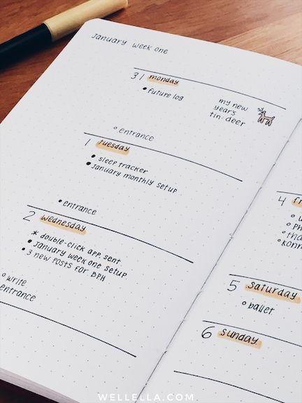 Bullet Journal Weekly Spread Ideas Planen Sie die Woche im Voraus + BEISPIELE #bullet #ideas