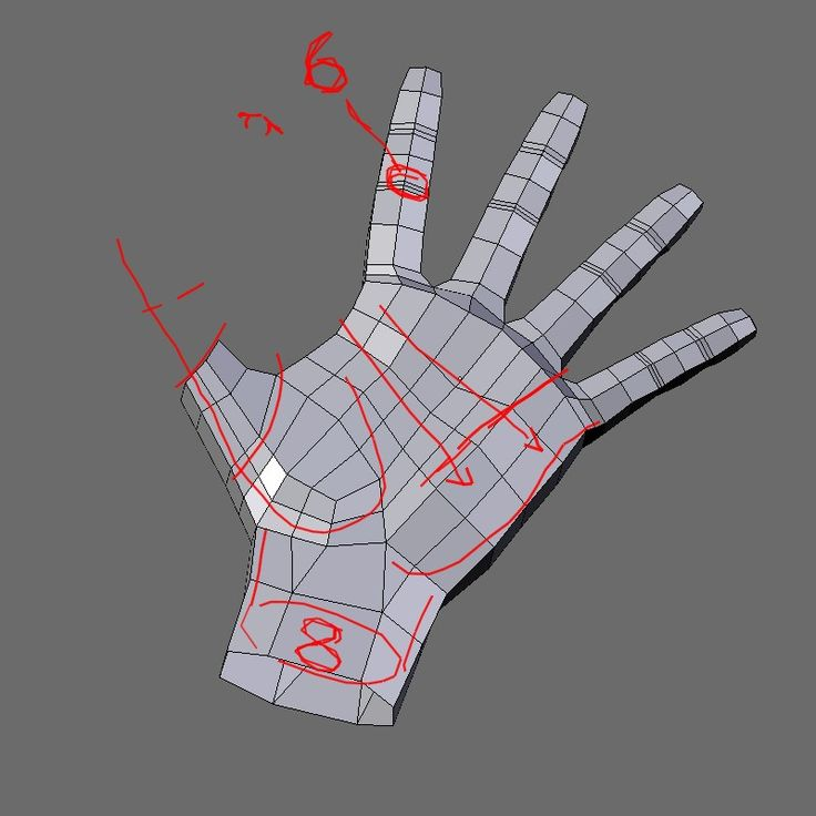 Bad And Good Examples of Topology