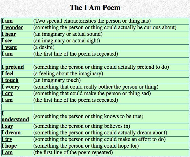 I am poem. This is a neat project that students can use to practice poetry and creative expression. Each line prompts students what to write about, but they get to choose the style and content. Students could then share with the class. OR students can make a poem about one of the main characters in the novel.