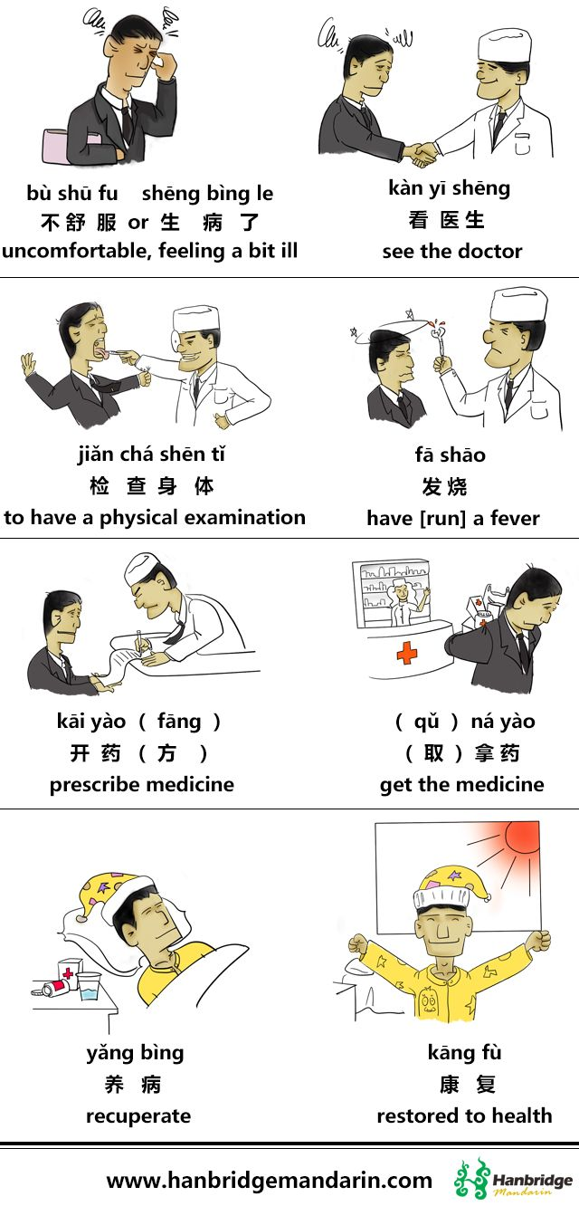 71 best Learning Chinese images on Pinterest | Learn chinese ...