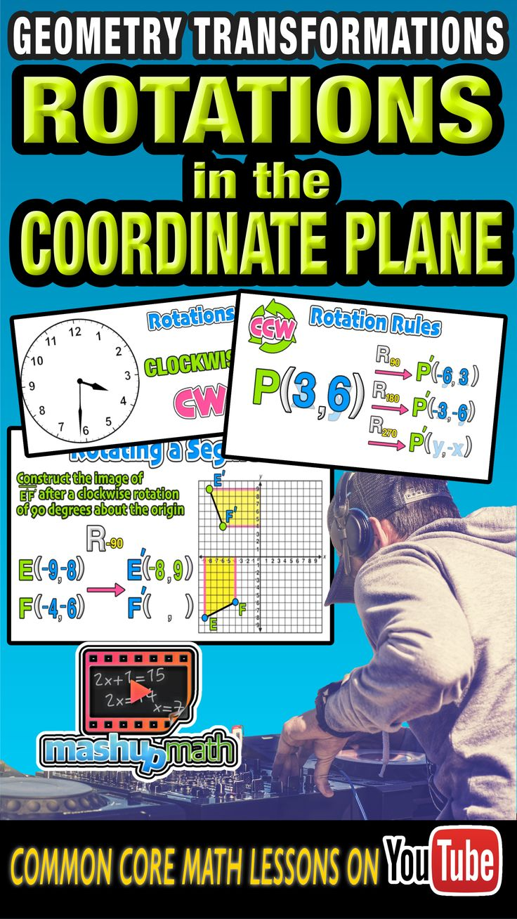 Need some help with performing rotations of figures in the coordinate plane? Check out our colorful and animated CCLS geometry lesson on transformations. For more animated math lessons, check out our YouTube channel and be sure to subscribe--we add new lessons every week! :)