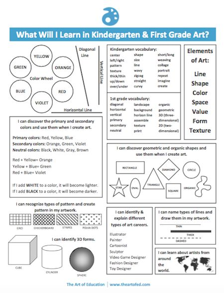 Classroom Handout Ideas ~ Best ideas about art handouts on pinterest