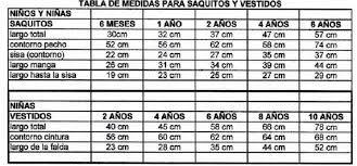 tabla de medidas para tejido a dos agujas -