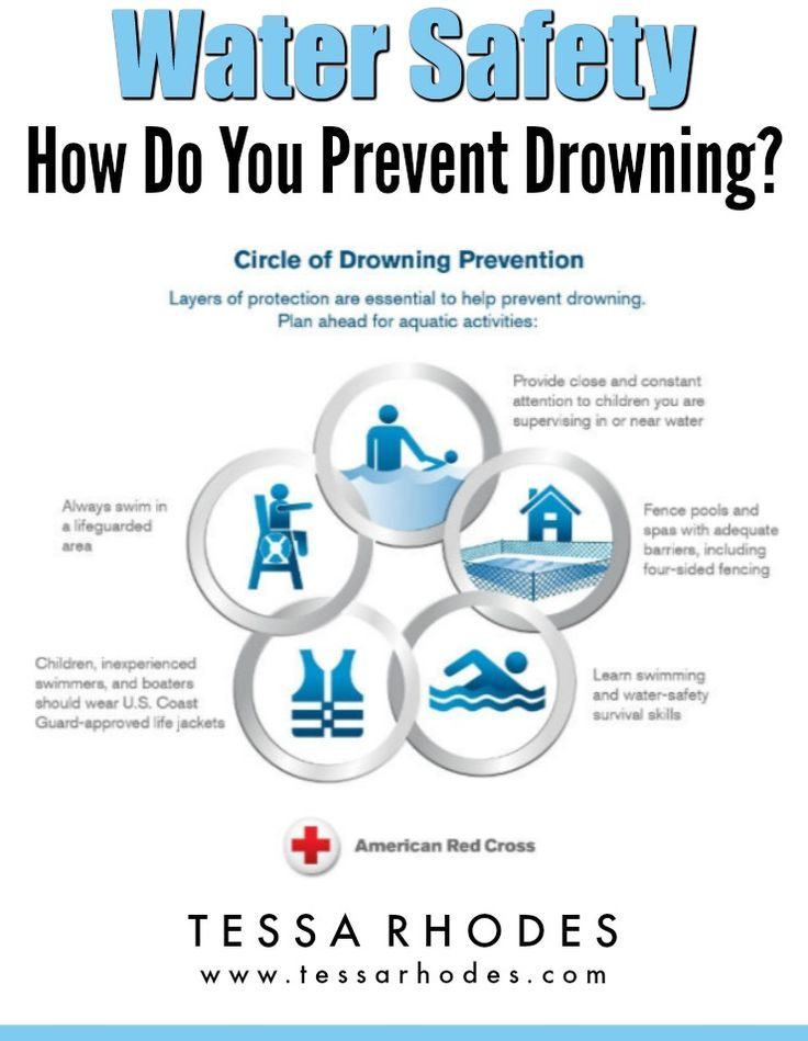 How Do You Prevent Drowning These 5 Layers Of Protection Are Essen Water Safety Prevention Drowning