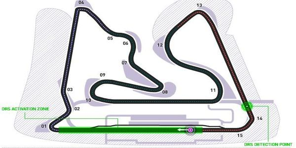 Bahrain Grand Prix - Track Guide