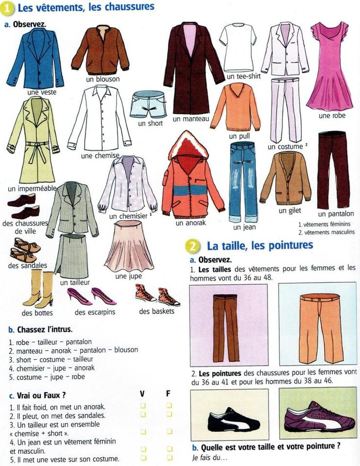 Clothing Unit- This pin covers various of clothing vocabulary. It also describes the difference between clothing and shoe size.