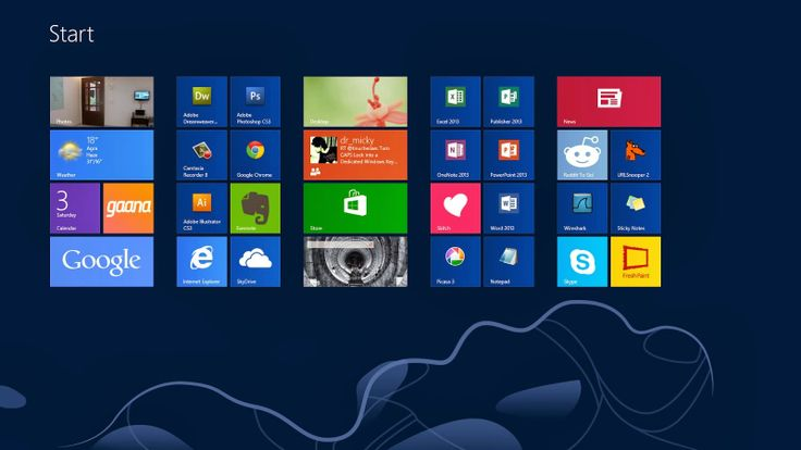 Computer Tricks & Hacks: How To Activate Windows 8 Permanently Using Comman...