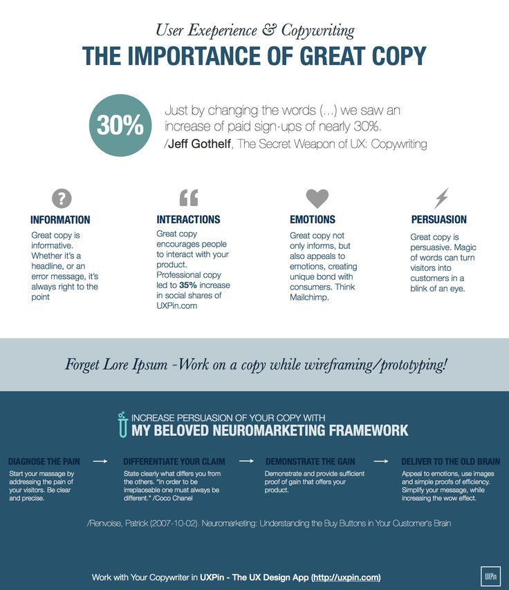 363 best All things copywriting images on Pinterest English - copy blueprint engines bp3501ctc1