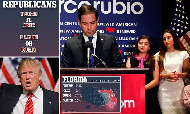 Trump wins Florida, Rubio drops out #DailyMail