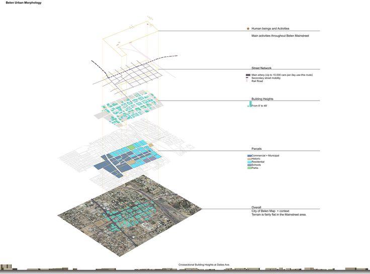 urban morphology layers 005 urban mapping urban. Black Bedroom Furniture Sets. Home Design Ideas