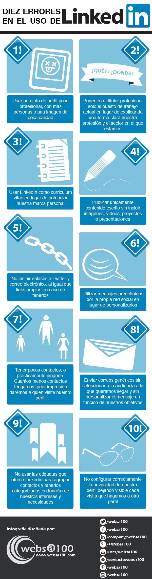 10 errores en el uso de Linkedin Infografia en español. #CommunityManager