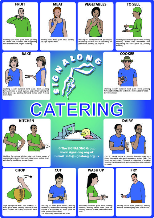 Catering Signs Poster - BSL (British Sign Language)