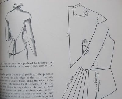 Pattern making - pleated detail on back-hem of ladies jacket