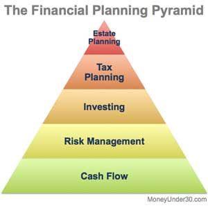 Forex income boss pdf