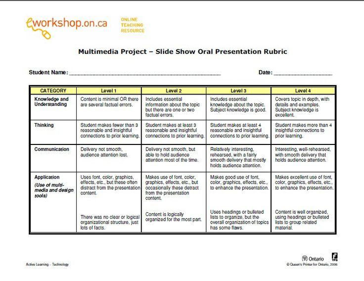 e-Workshops Multimedia Project- Slide Show Oral Presentation Rubric