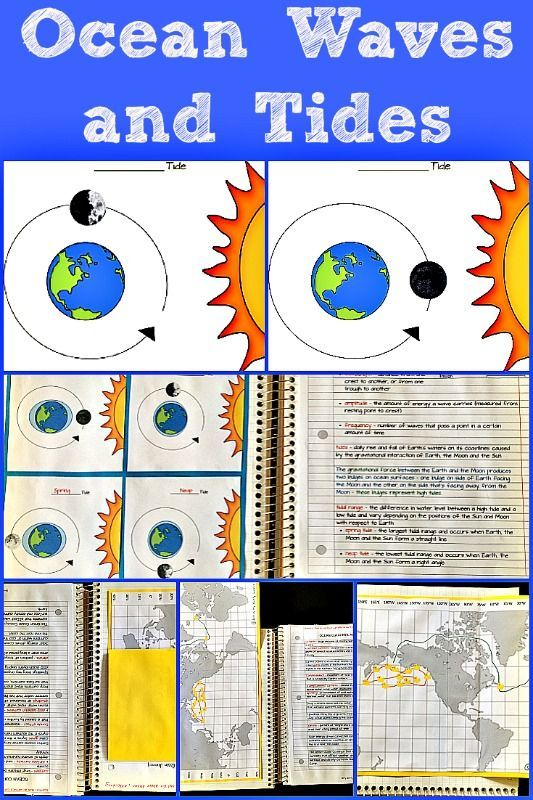 Earth's Waters: Earth Science Interactive Notebook                     Introducing another chapter in the Earth Science Interactive Notebook Series: Earth's Waters. Each chapter in the series will showcase many activities for the students (both middle and high school) to process the information given by teachers. The engaging activities always vary to enable all students to use and benefit from different learning styles.