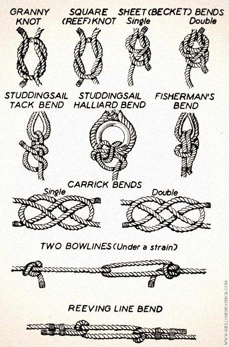 knots on knots on knots