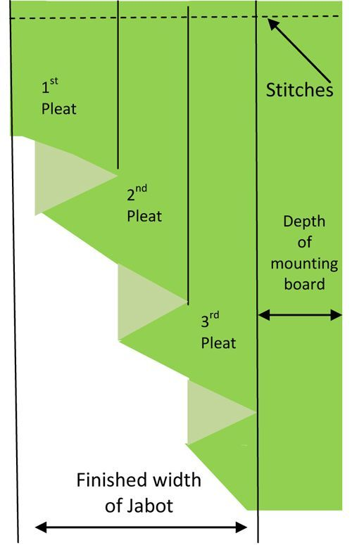 Pleating The Jabot Or Cascade Curtain. Including Chart Of Different Cascade  Styles.