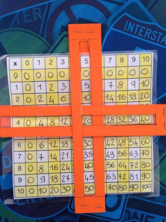 Tavola pitagorica per le moltiplicazioni: