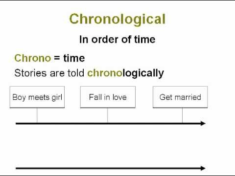120 best Informational Text images on Pinterest Literature - example of chronological order