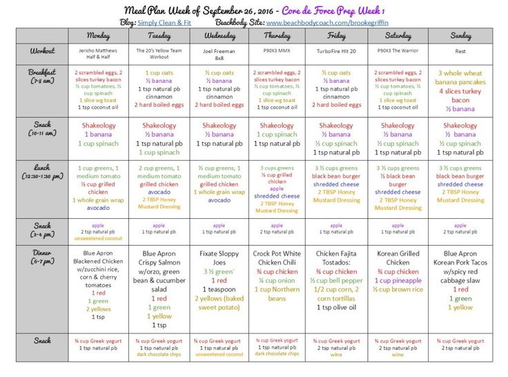 21 Day Fix Meal Plan – Core de Force Prep Week 1 – Simply Clean & Fit